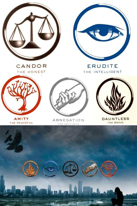 dauntless tattoo quiz divergent divergent wallpaper and divergent symbols on