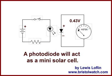 photodiode diagram photodiode circuit diagram www pixshark images