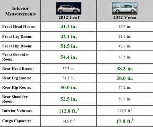 Ford Edge Length 2013 Ford Edge Exterior Dimensions Classicnewcar Us