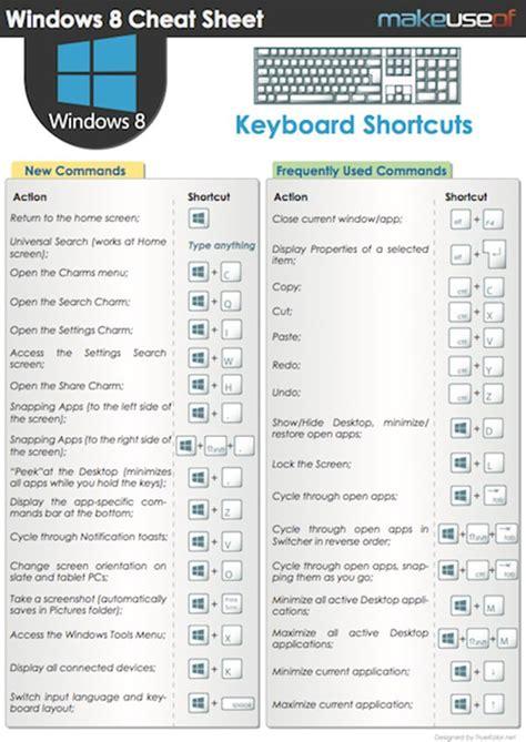 tutorial on keyboard shortcuts windows 8 keyboard shortcuts cheat sheet it related