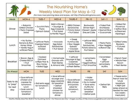 71 best images about the nourishing home on