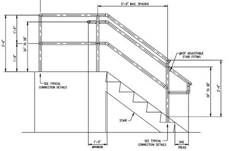 Osha Regulations On Handrails osha handrail pictures to pin on guard rail drawings osha stair railing height home