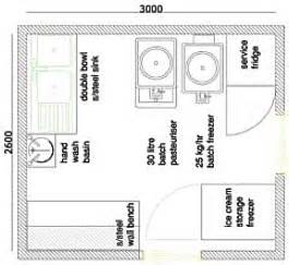 ice cream shop floor plan ice cream shop layout floor plan trend home design and decor