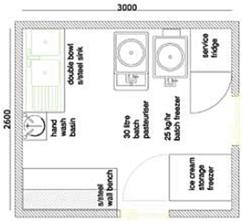 ice cream shop floor plan rss hereford shop design and fitting for ice cream