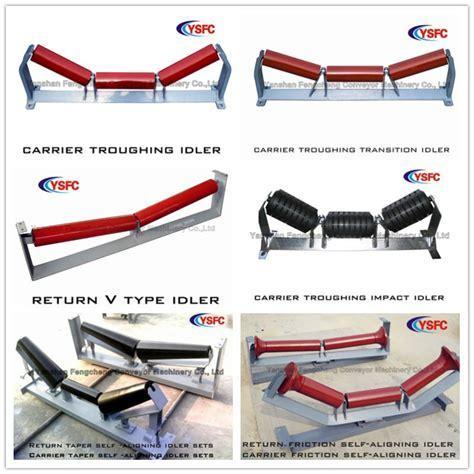 aliexpress doku refund belt conveyor idler in material handling equipment parts