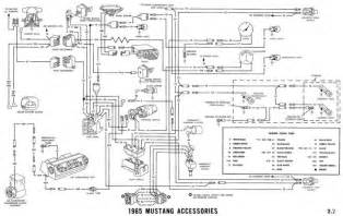 1967 mustang wiring diagram manual 67 mustang wiring harness 1967 wiring a home for ethernet 14 on wiring a home for ethernet