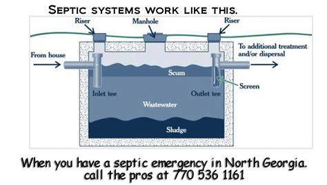 diagram of a septic tank system septic installation diagram septic free engine image for