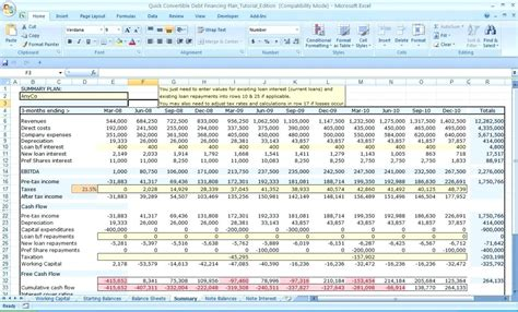 Template Microsoft Excel Cash Flow Template Three Year Business Plan Template
