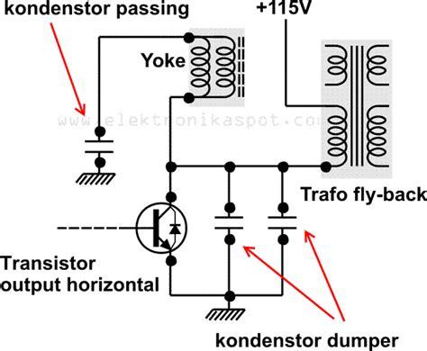 transistor horizontal jebol terus cek transistor horizontal 28 images penyebab transistor horizontal tv jebol terus masputz
