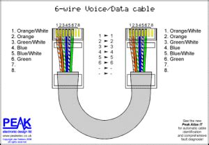cat6 color code ethernet cable wiring