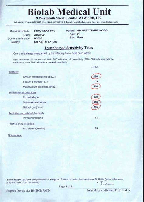 lab test report template useful lab tests