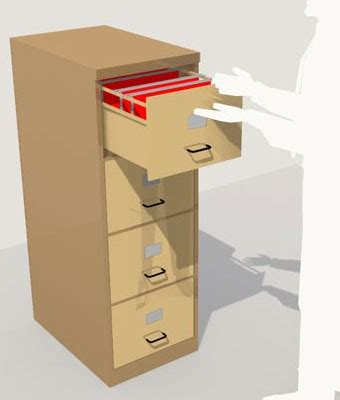 archivo de oficina archivos y cajones sotic sistemas de almacenamieto y