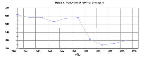 cadenas productivas fao colombia