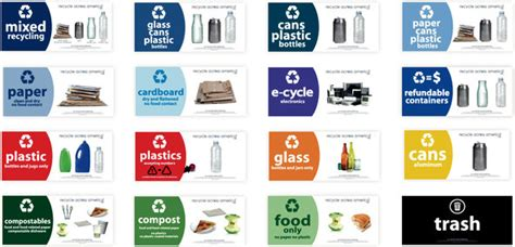 Recycled Labels To Combat Junk Mail by The Recycling Reflex The New York Times