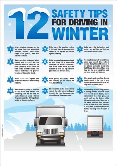 8 Tips On Driving Safe In Snow by Transportation Safety Posters Safety Poster Shop