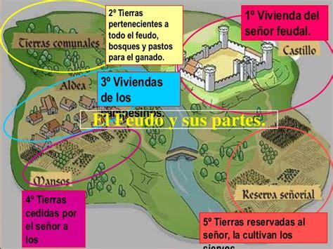 ordenes militares fundadas en tierra santa feudalismo