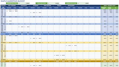 best budget spreadsheet template monthly budget spreadsheet template excel monthly budget