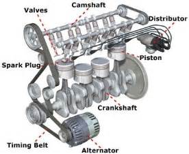 Electric Car Motor Design Pdf Best 25 Engine Ideas On Car Engine Engine