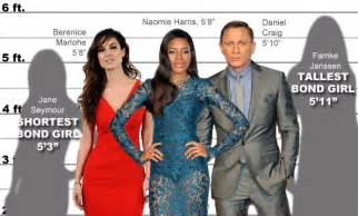 Finding the bond girl ideal hollywood