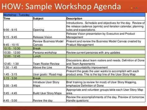 workshop agenda template the product wall release planning workshop by alan dayley