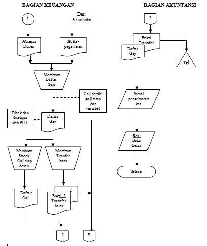 Modul Smk Produktif Akuntansi ekaknya ak 2 modul produktif akuntansi smk kelas xii kurikulum ktsp mengelola gaji dan