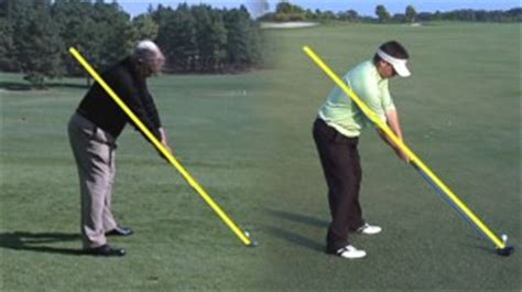 single plane golf swing grip looking for a simpler way to swing