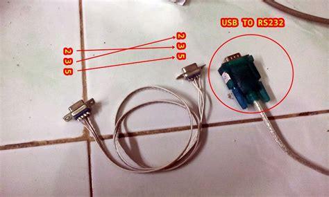 membuat lu led dengan kabel usb cara membuat tulisan berjalan led matrix sahli fadli