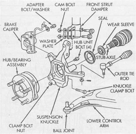 diagram of car wheel parts 2002 f150 4wd front suspension diagram autos post