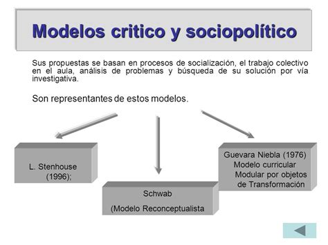Modelo Curricular Modular Universidad Valle De M 233 Xico Ppt Descargar