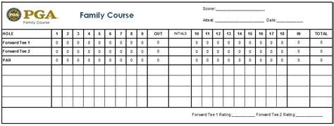 golf scorecards templates scorecard usga rating u s golf