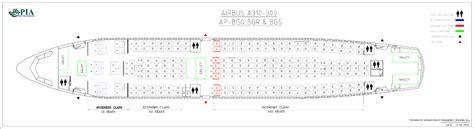 boeing 777 pia seating plan 100 boeing 777 300er seat map klm seat