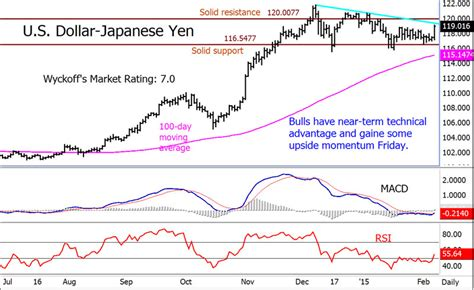 currency converter yen to cad japanese yen to canadian baticfucomti ga