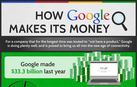 google images of money how google makes money infographic mobile chronicles