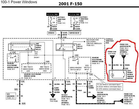 electric wiring diagram 2001 ford expedition
