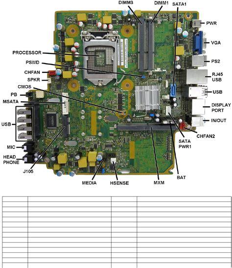 reset bios hp compaq elite 8300 hp compaq 8300 elite usdt chassis 690359 001 illustrated