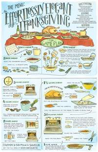 planning for thanksgiving pin by pinlavie on thanksgiving pinterest