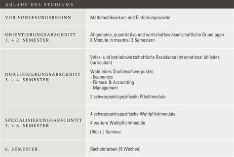 Bewerbung Studium Uni Frankfurt Fachbereich 02 Wirtschaftswissenschaften Programmstruktur