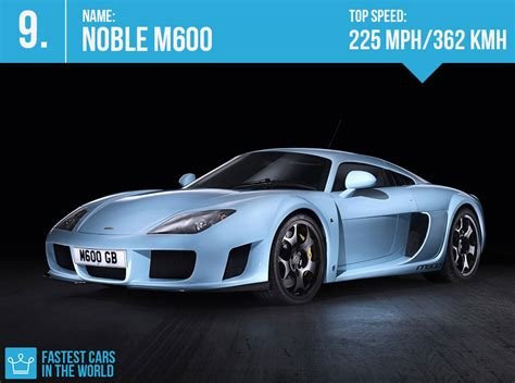 fastest car in the world 2050 212 t 244 top 10 si 234 u xe nhanh nhất thế giới t 237 nh tới năm 2016
