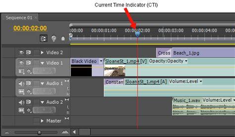 adobe premiere pro red line adobe premiere current time indicator