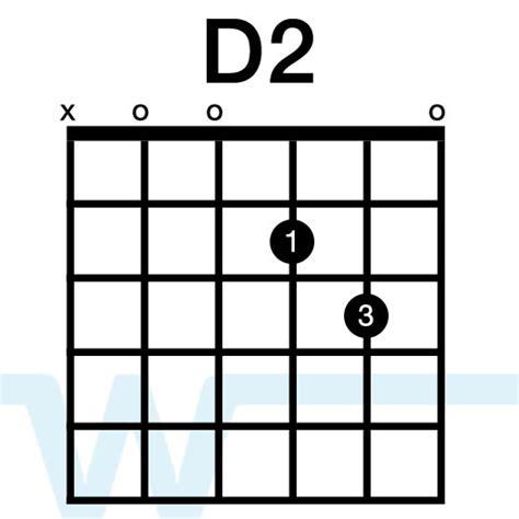 D2 Chord Guitar