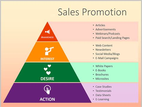 Sales Giveaways - importance of marketing and sales promotions for driving sales my b2b