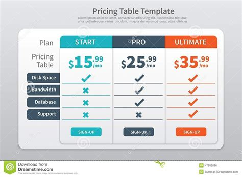graphic design table layout graphic table design google search compensation plans