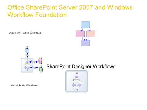 sharepoint 2013 foundation workflow sharepoint foundation workflow 28 images sharepoint