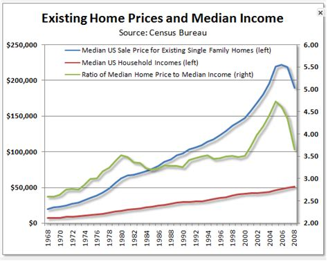 home affordability and stability plan homes still too pricey to stabilize the big picture