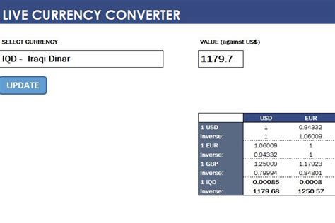 currency converter time current converter london time sydney time