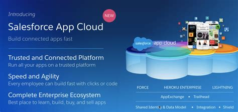 tattoo cloud app cloud apps and platform salesforcecom tattoo design bild