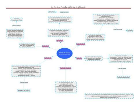 load layout en español mapa de espaa imagen car interior design