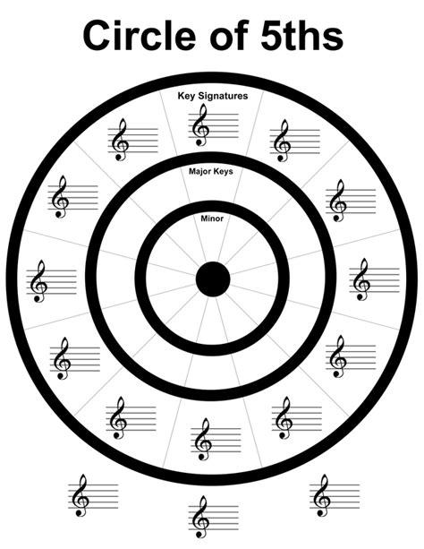 Circle Of Fifths Worksheet by Circle Of 5ths Worksheet Bluegreenish