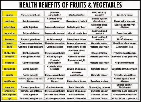 printable list of juicing recipes health benefits of fruit and vegetables healthy food