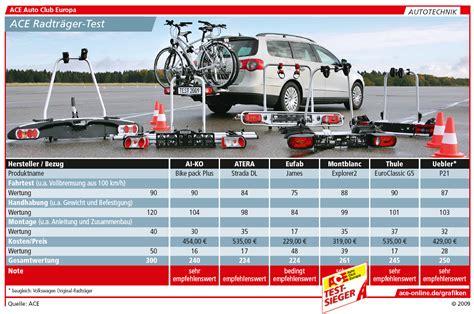Fahrradträger Auto by Fahrradtr 195 164 Ger Anh 195 164 Ngerkupplung Test Fahrradtr Ger Anh